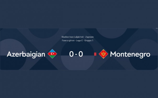UEFA NATION LEAGUE – GRUPPO C: AZERBAIGIAN – MONTENEGRO : 0-0