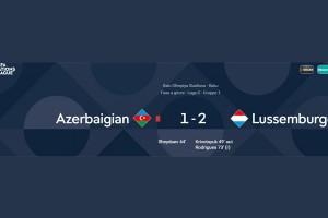 (Italiano) Uefa Nation League – Gruppo C: Azerbaijan – Lussemburgo: 1-2