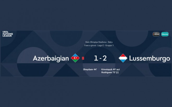 (Italiano) Uefa Nation League – Gruppo C: Azerbaijan – Lussemburgo: 1-2