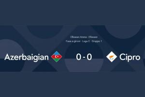 UEFA NATION LEAGUE – GROUP C: AZERBAIGIAN – CIPRO : 0-0
