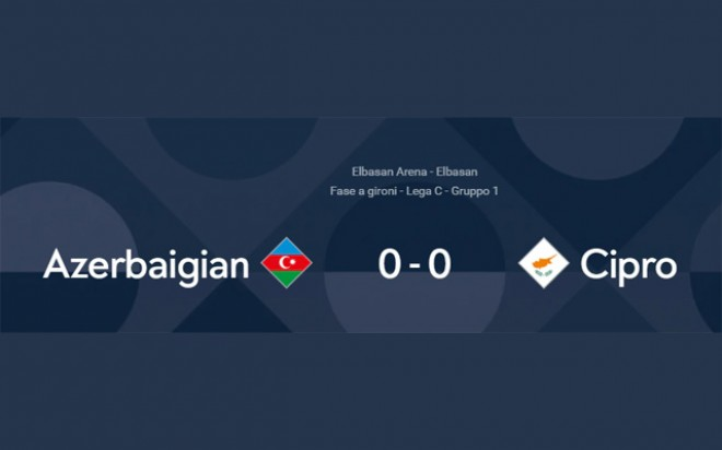 UEFA NATION LEAGUE – GRUPPO C: AZERBAIGIAN – CIPRO : 0-0