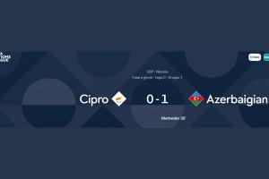 (Italiano) UEFA NATION LEAGUE – GRUPPO C:  CIPRO – AZERBAIGIAN : 0-1