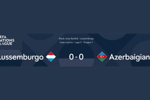 (Italiano) UEFA NATION LEAGUE – GRUPPO C: LUSSEMBURGO – AZERBAIJAN: 0-0