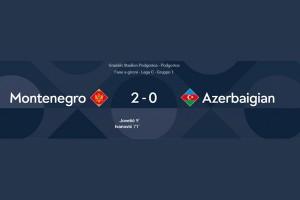 UEFA NATION LEAGUE – GRUPPO C: MONTENEGRO – AZERBAIGIAN : 2-0