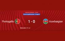 (Italiano) QUALIFICAZIONI MONDIALI 2022: PORTOGALLO – AZERBAIJAN 1-0