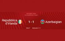 QUALIFICAZIONI MONDIALI 2022: REPUBBLICA D'IRLANDA – AZERBAIJAN 1-1